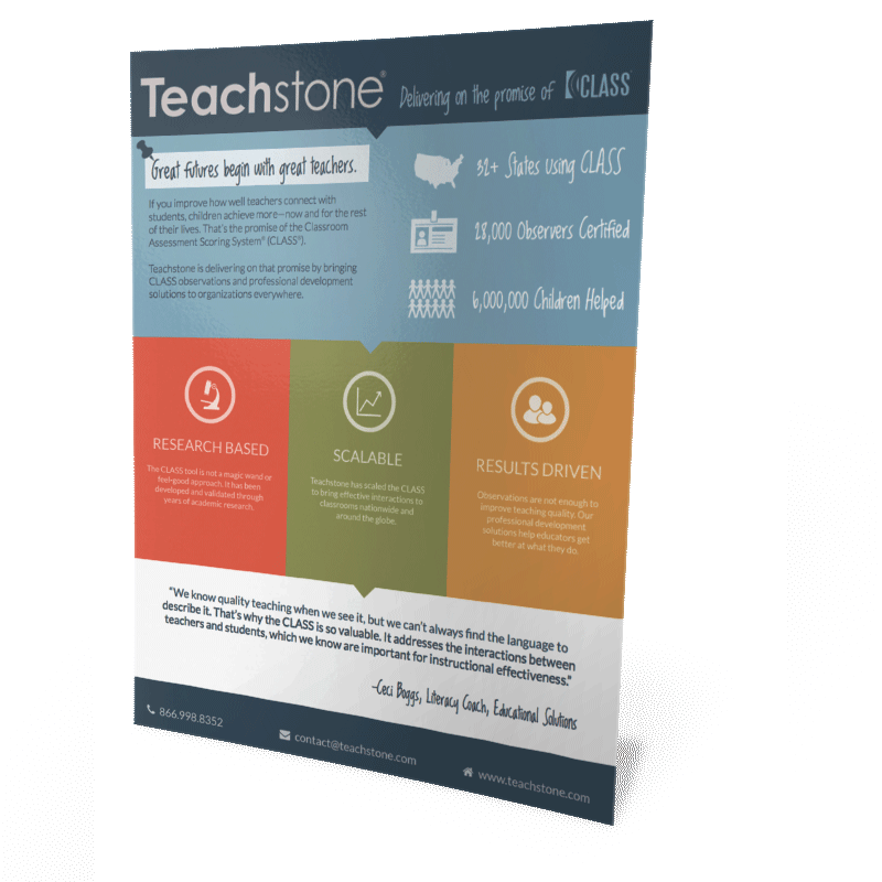 Learn about Teachstone