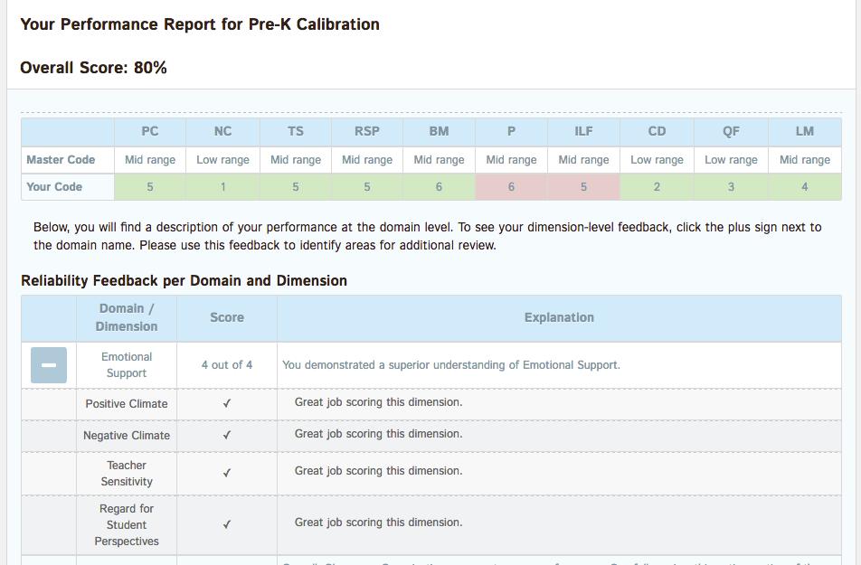 cal-report.png